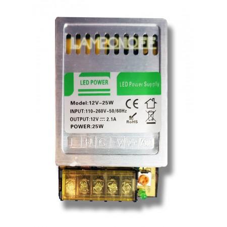 Блок питания GDLI-25-IP20-12